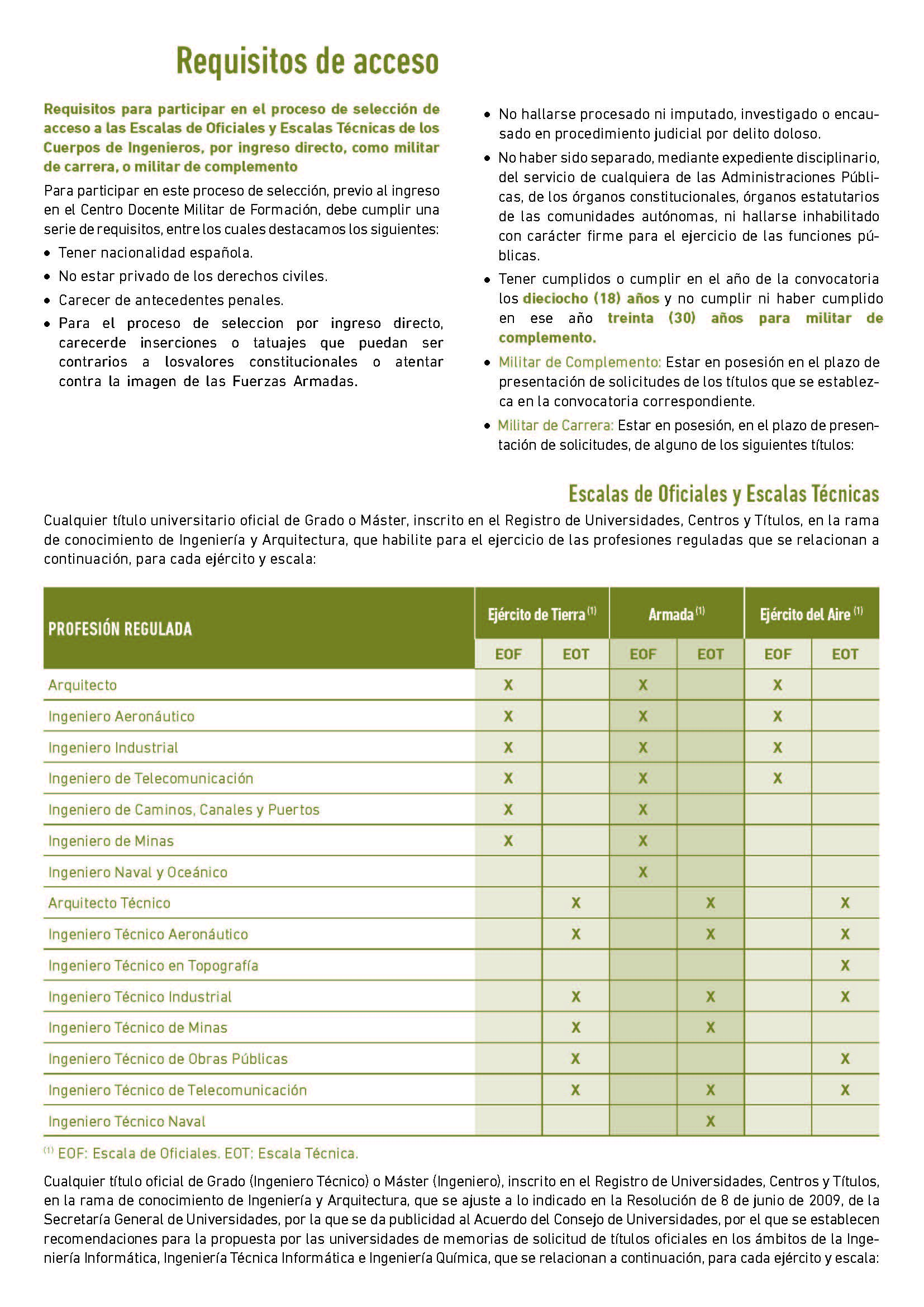 CUERPO-DE-INGENIEROS_maio_Página_2