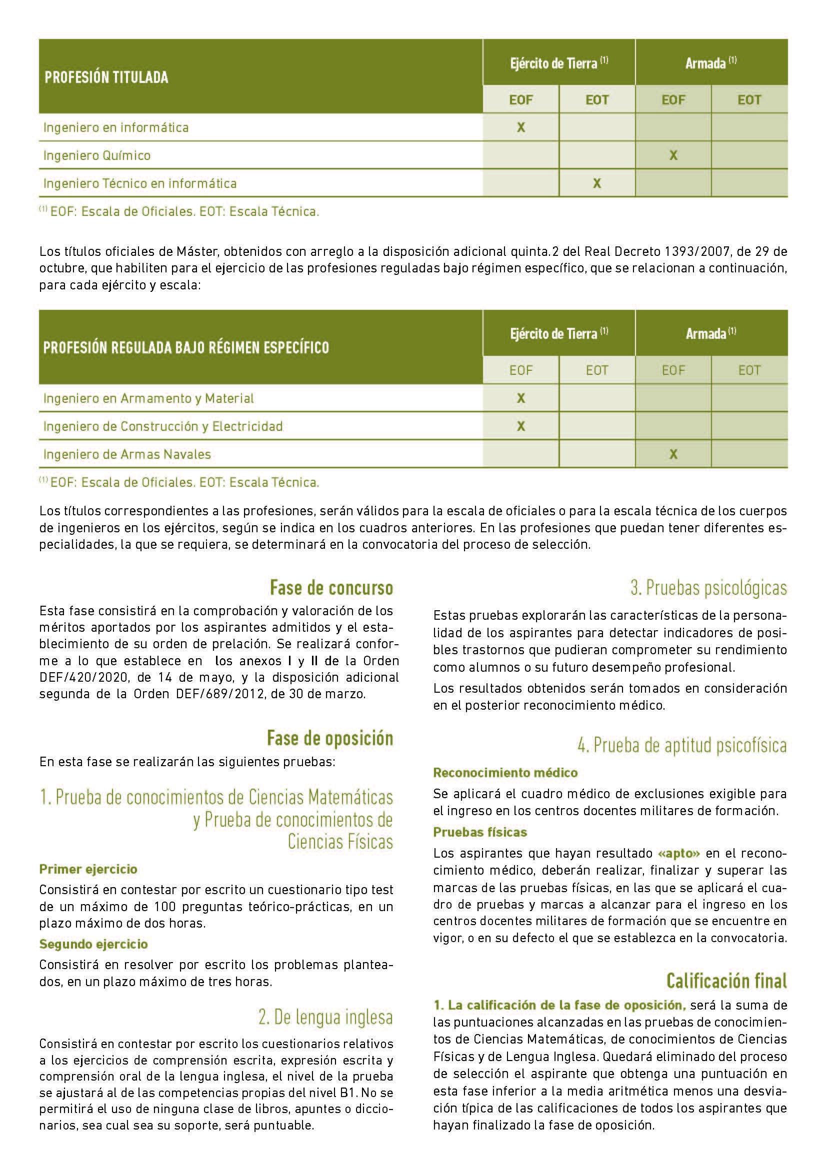 CUERPO-DE-INGENIEROS_maio_Página_3