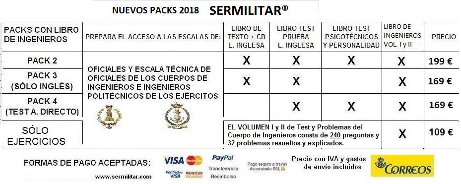 prezos2018INGENIEROS