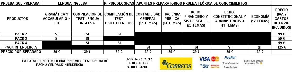 intendencia2014