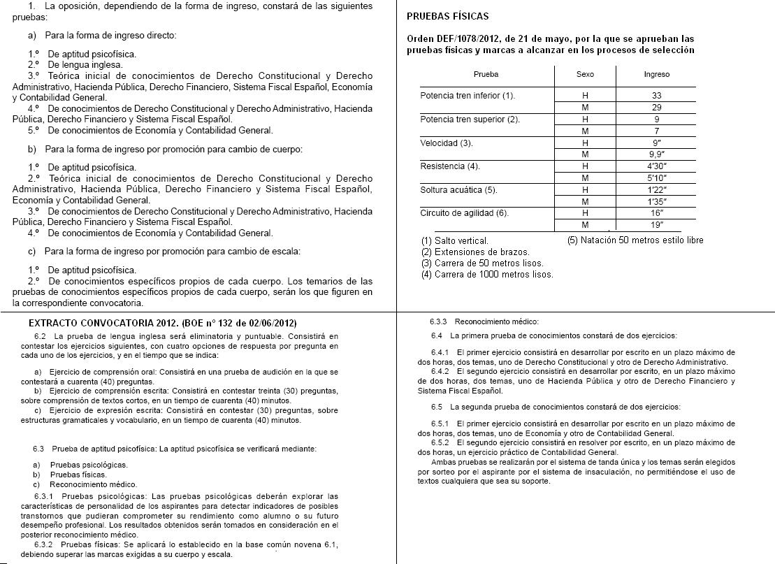 Cuerpos de intendencia acceso a escalas for Ministerio del interior pagina oficial