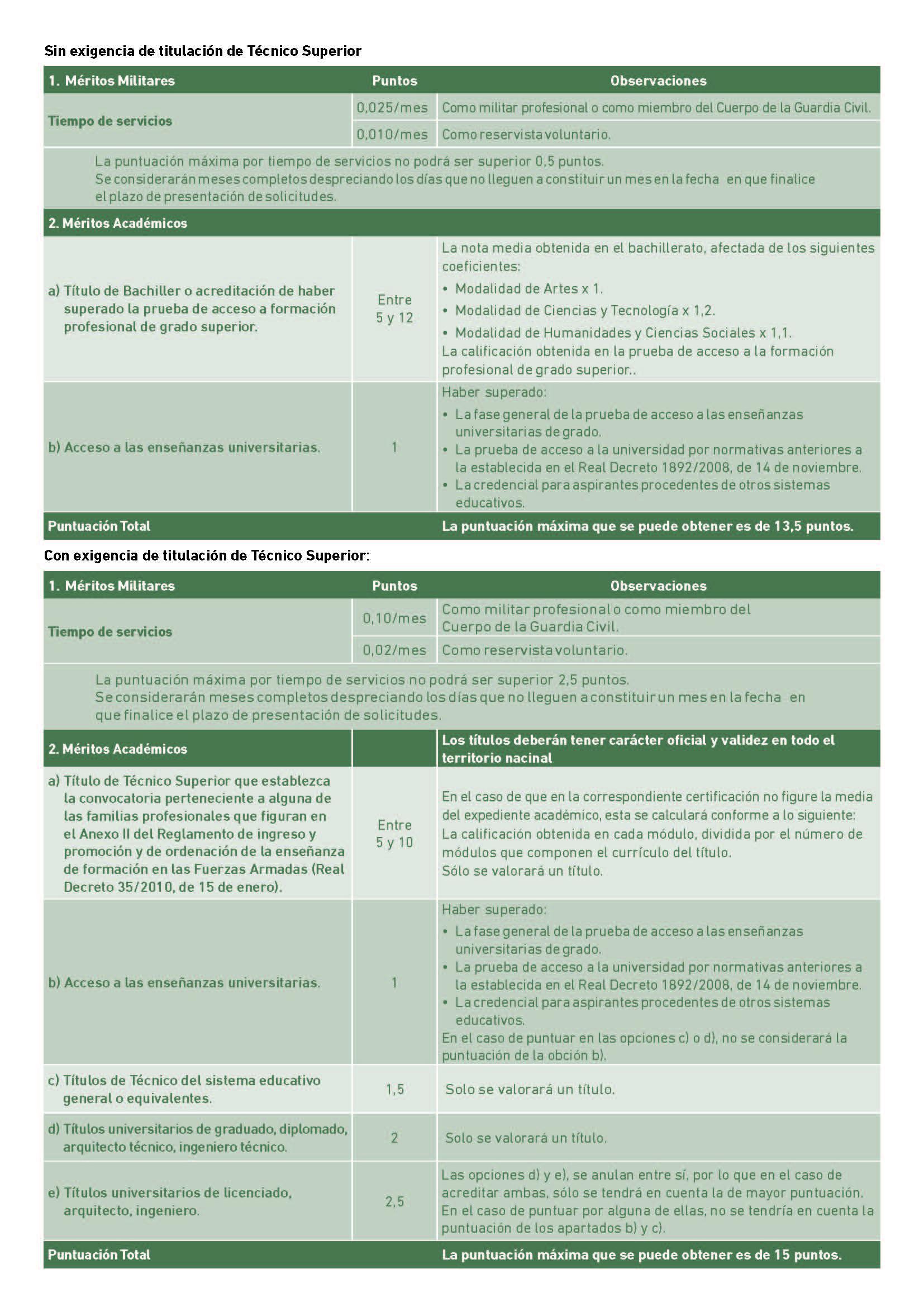 SUBOFICIALES-CG_maio_Página_3