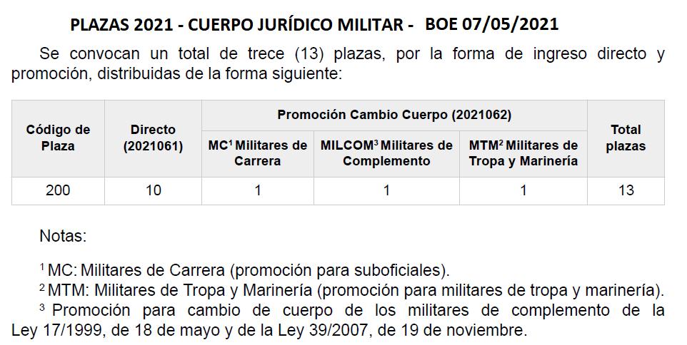 juridico21