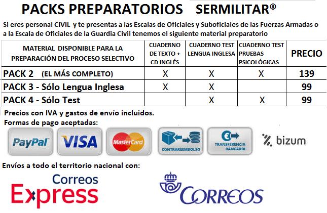 test2021