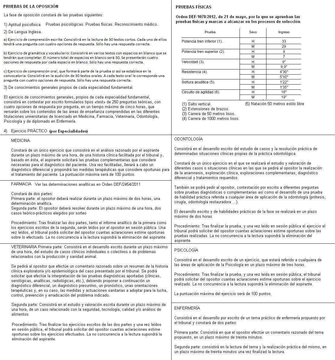 sanidadcontiti2014