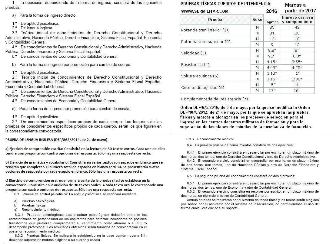 CUERPOS DE INTENDENCIA | sermilitar.com - Acceso a Escalas de ...