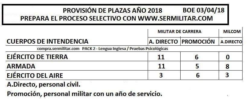 intendencia2018