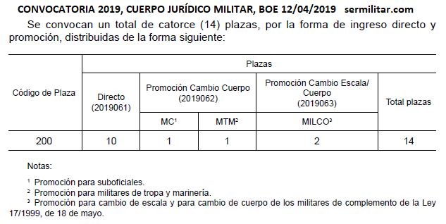 juridico2019