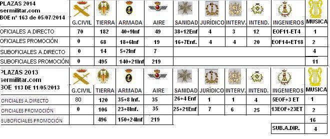 comparativa201314