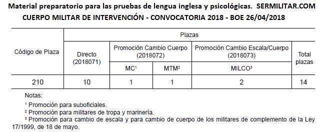 intervención2018