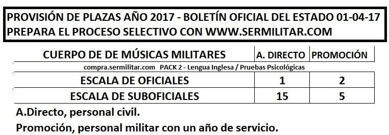 MUSICA2017