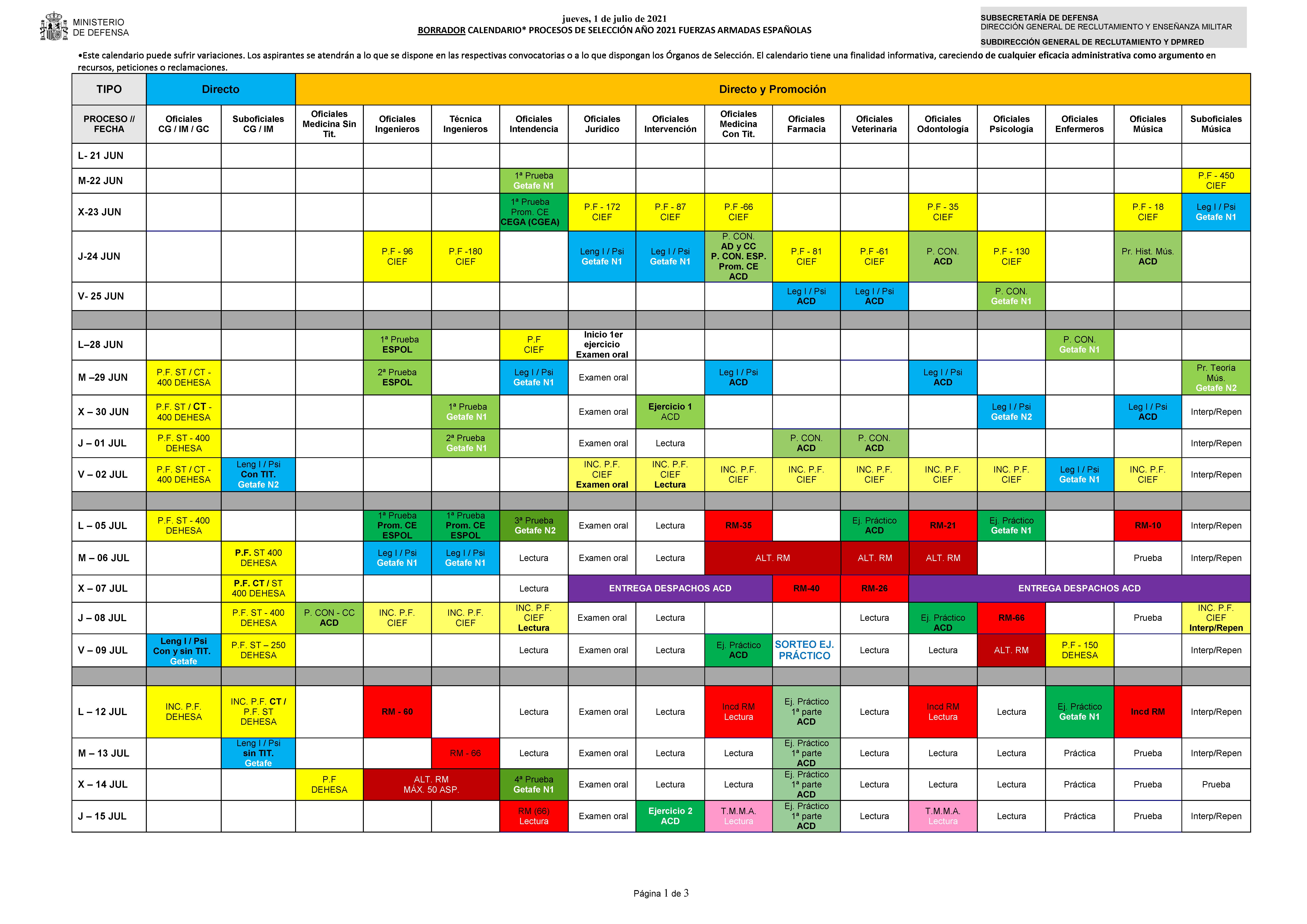 Calendario_Provisional_Procesos_de_Seleccion_2021_Página_1
