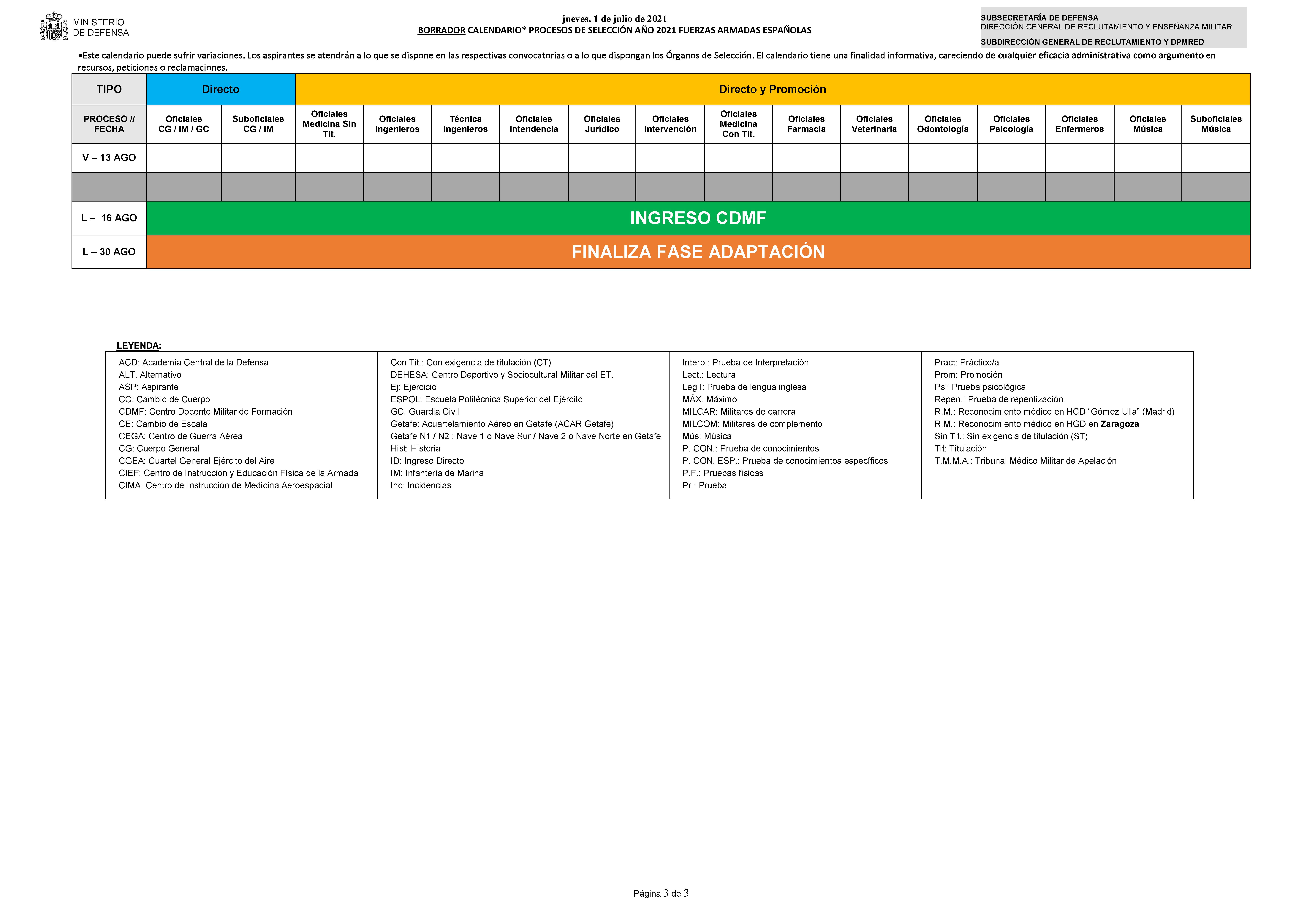 Calendario_Provisional_Procesos_de_Seleccion_2021_Página_3