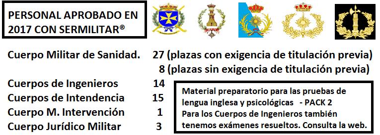 aprobados_2017cuerposespecificos