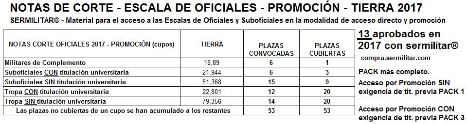 notacorteoficiales_promocion2017