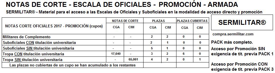 notacorteoficiales_promocionarmada2017