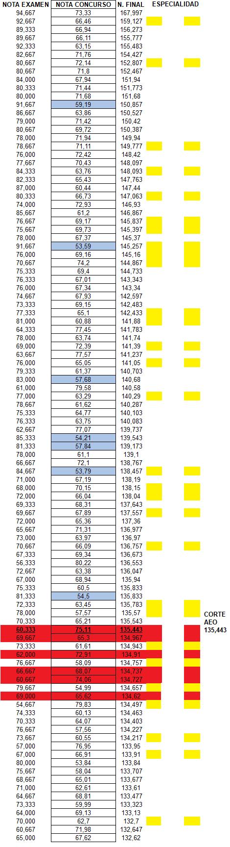 estimacion_notacortetierra1