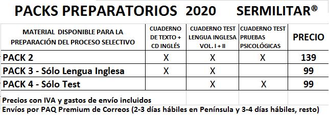 packs2020