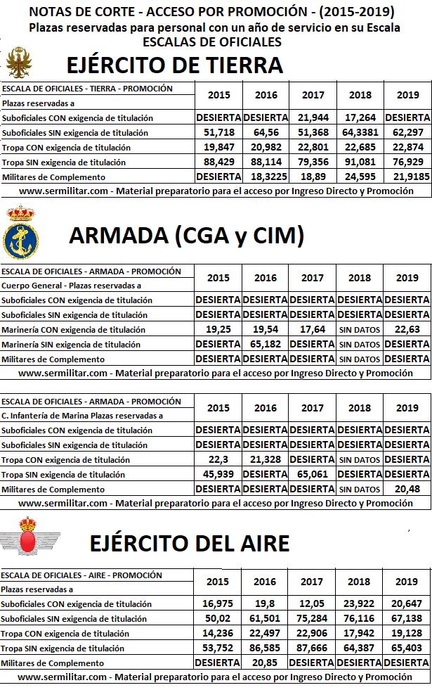 promocionoficiales2019