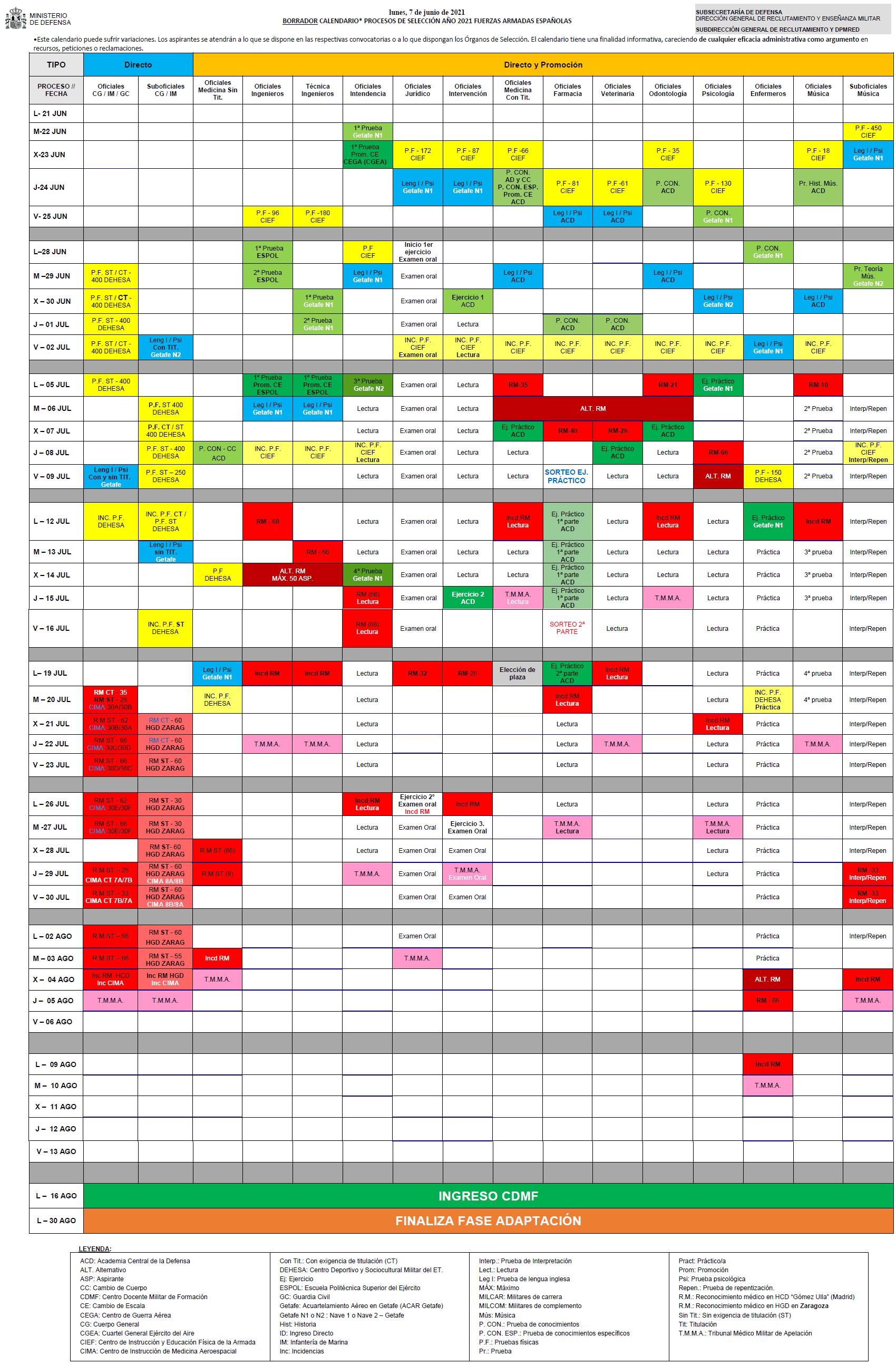 calendario07jun21